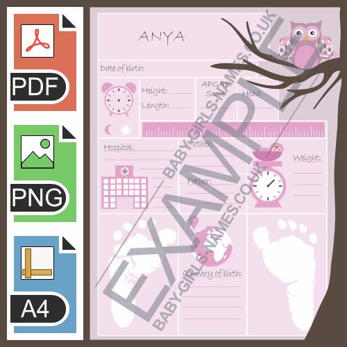 Girls Name - Anya